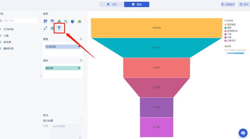 怎么分析数据并在线制作漏斗图?使用这款工具轻松做到缩略图